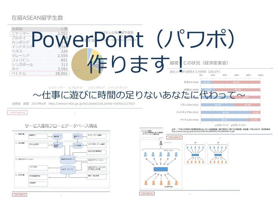 そこそこ仕上がりのPowerPointを作ります ~手頃な料金であなたのお手伝い~ イメージ1