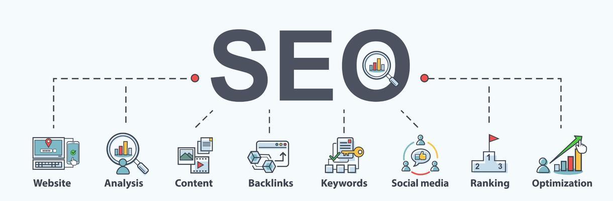 SEO対策したWordPressサイトを構築します SEOコンサルタントの本気のサイトを納品 イメージ1