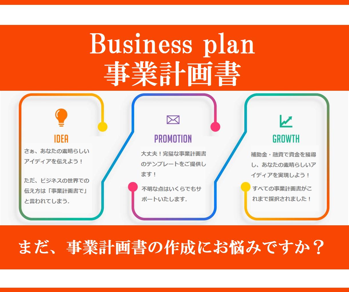 小規模事業者持続化補助金の完璧な事業計画書できます 応募した38人全員が採択された事業計画書のテンプレートです! イメージ1