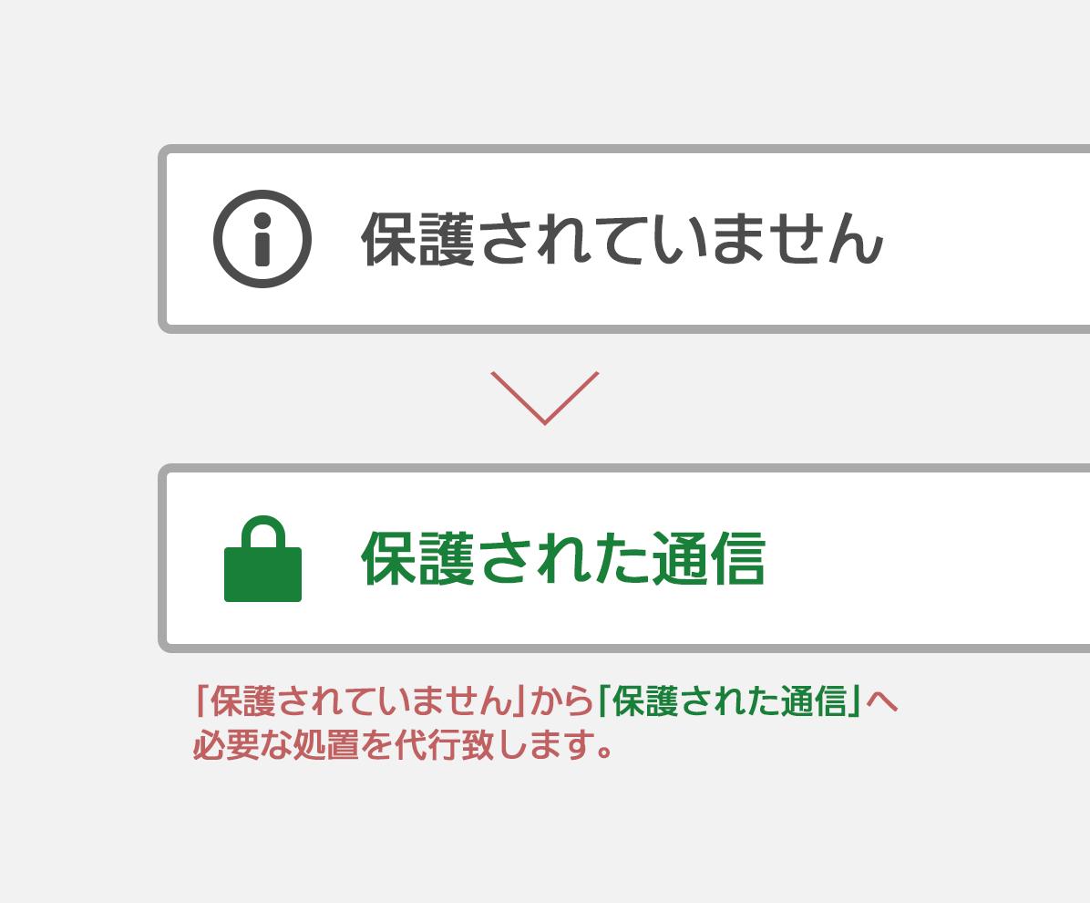 WebサイトをHTTPS(常時SSL)化致します 「保護された通信」表示で利用者に安心感を。