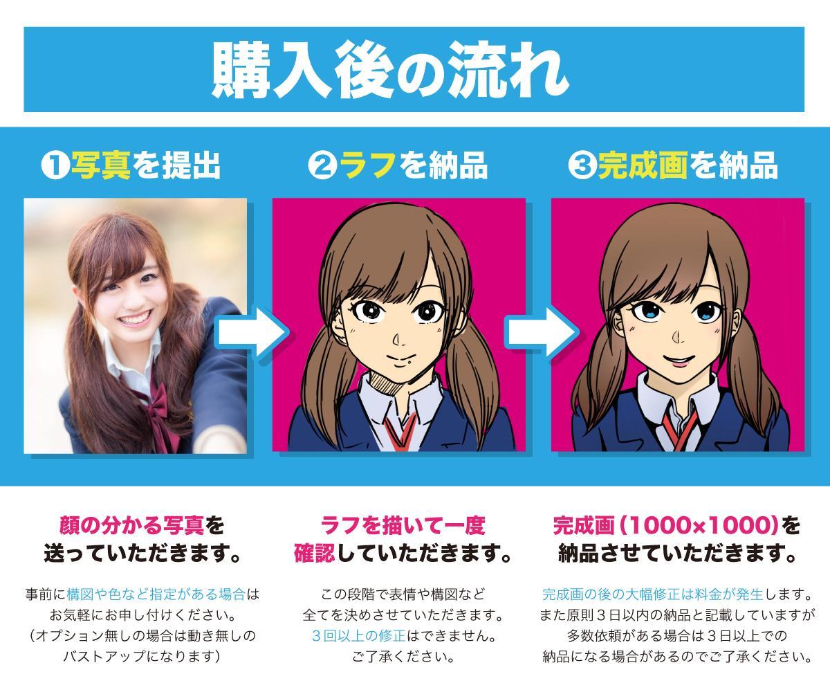 漫画、アニメ調でポップな似顔絵、オリキャラ描きます 名刺、プロフ画像、SNS、年賀状、ゲームアイコンなどに使える