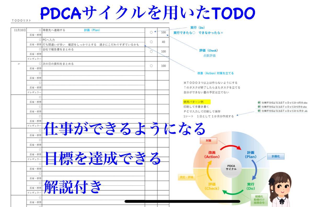 PDRのメソッドを用いた自作手帳を提供します 仕事や勉強の成果を出したい方へ イメージ1