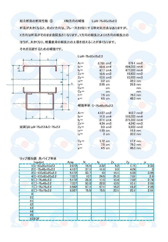 柱を補強する場合の組立断面の断面性能であります 数種類の断面性能を表示できるExcelファイルです。 イメージ1