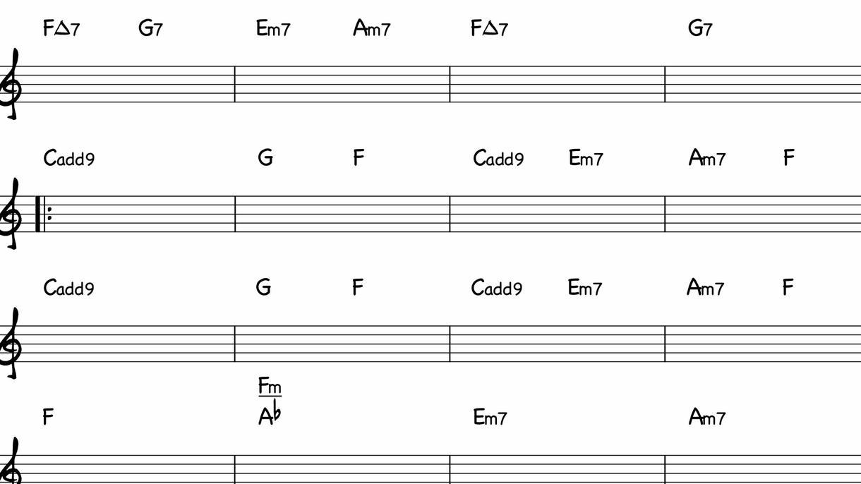 コード譜書きます オリジナルもOK.追加オプションでギター伴奏カラオケも作成