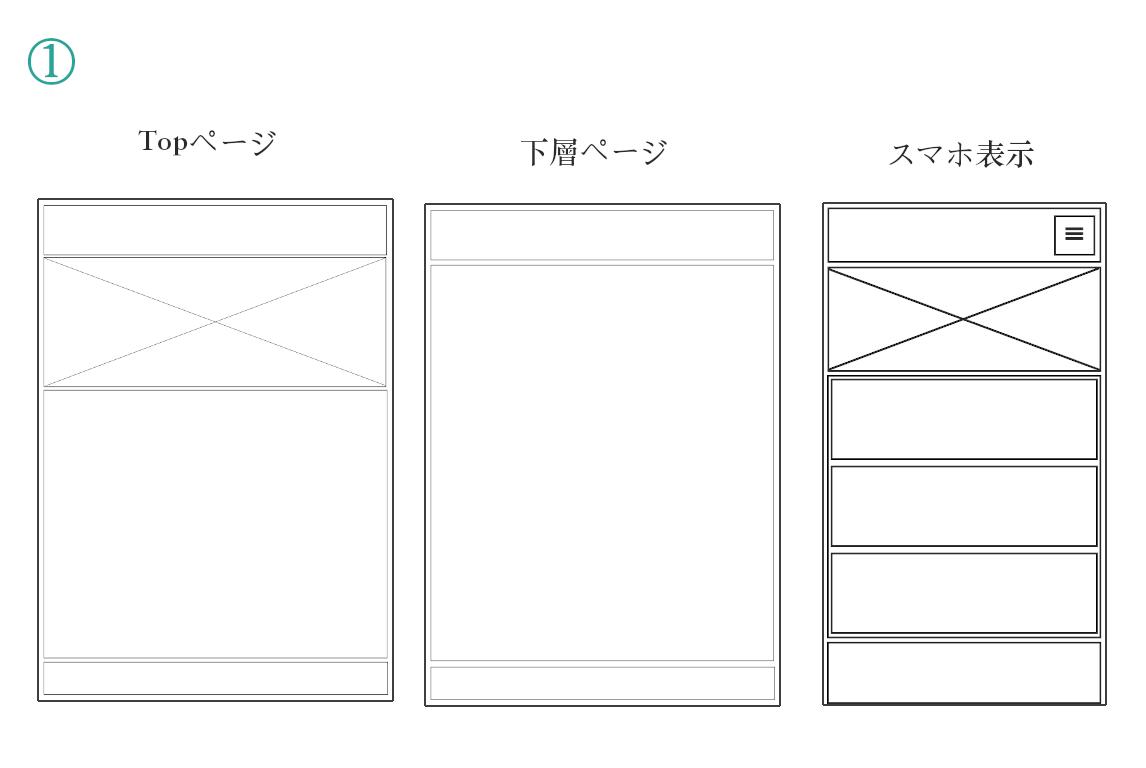 全て込みの料金* お安くホームページ作成致します テンプレートデザインで、低価格なホームページ制作を致します!