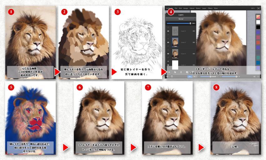 デジタル・リアル動物イラスト。手描き風に描きます 鮮明な画像をお送りください。心を込めて描かせていただきます