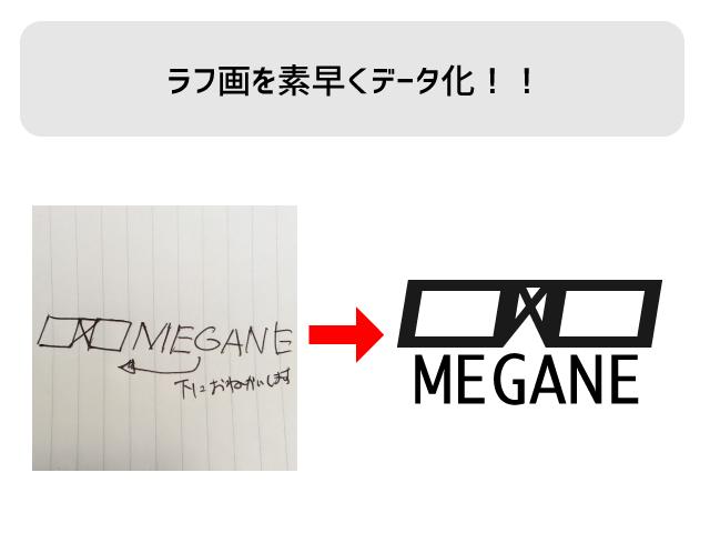 シンプルなロゴを制作します プロのデザイナーにまかせたい、あなたへ