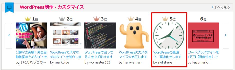 WordPress表示速度1秒を実現します ブログから企業、eコマースサイトまで幅広く対応