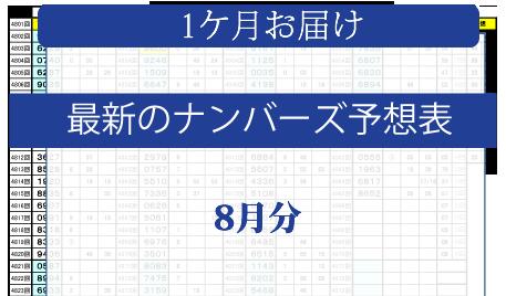 最新ナンバーズ予想表8月分をご覧いただけます ナンバーズ4当選数字の研究データを元に予想しています。 イメージ1