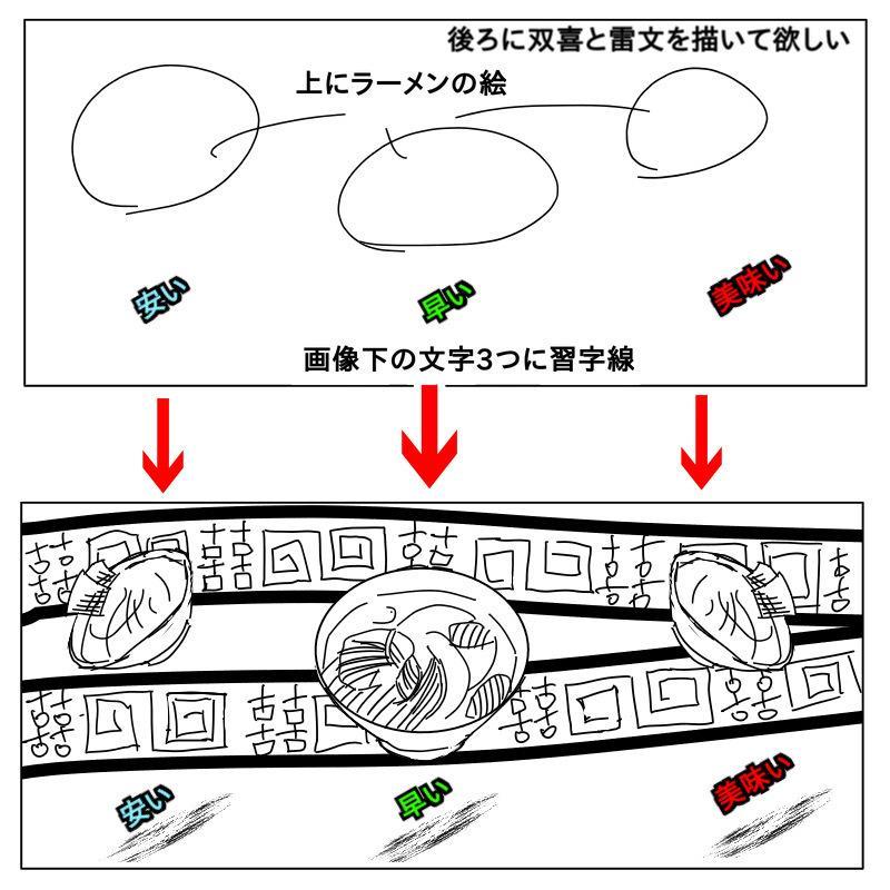 お客様の描いたラフ画像をわかりやすく修正します 簡易な文字や画像では完成形が浮かびづらい際に イメージ1