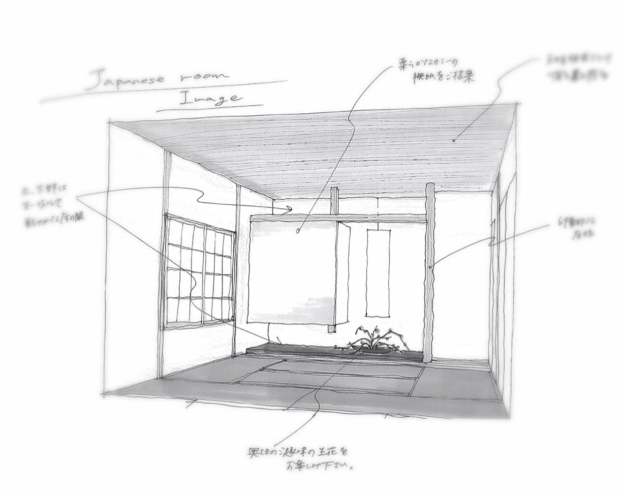 手書きでインテリアパースを描きます イメージし辛い空間を立体的に表現。建築計画中の方、プロの方へ