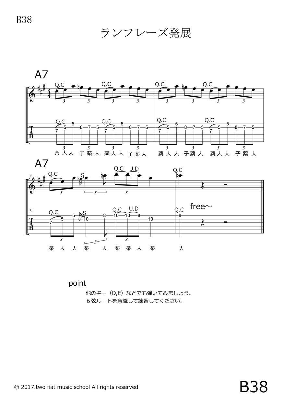 バンドスコア、コード譜、タブ譜作成します 演奏したい楽譜がなくてお困りのあなたへ
