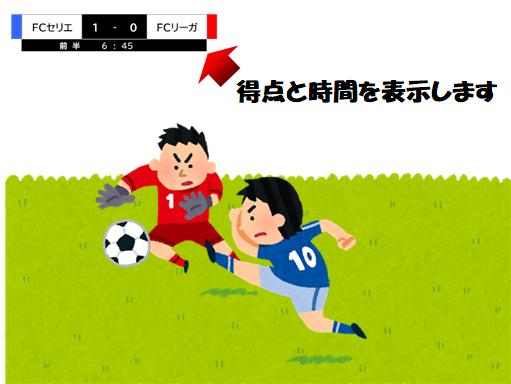 サッカーの試合動画に得点を表示いたします 「大切な映像をより特別なものに」 イメージ1