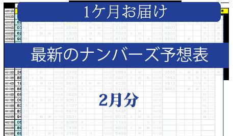 最新ナンバーズ予想表R2年2月分をご覧頂けます ナンバーズ4当選数字の研究データを元に予想しています。