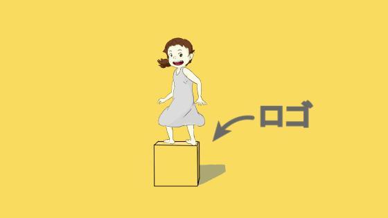 1秒~手書きアニメーション作成いたします WEB広告、バナー、プロモーション動画、GIFアニメの制作
