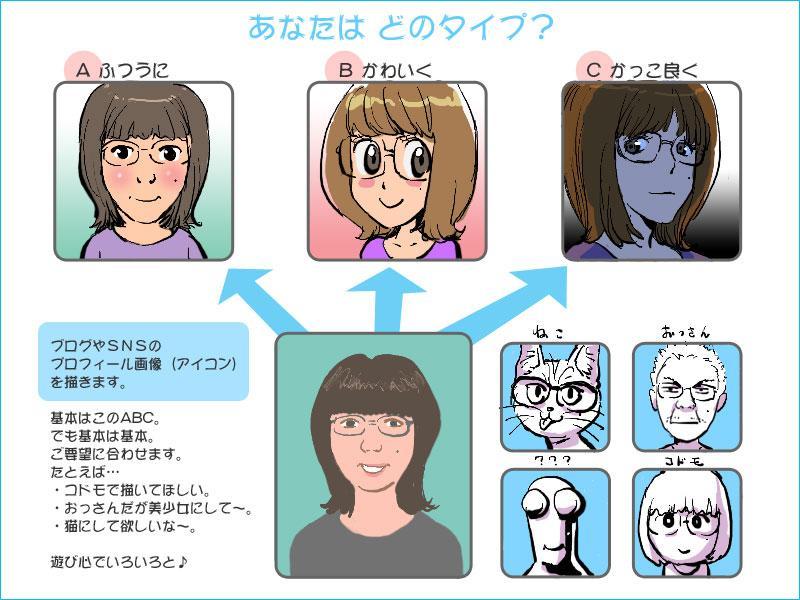 似顔絵アイコンを描きます ★可愛い似顔絵、リアルな似顔絵を、プロにおまかせ イメージ1