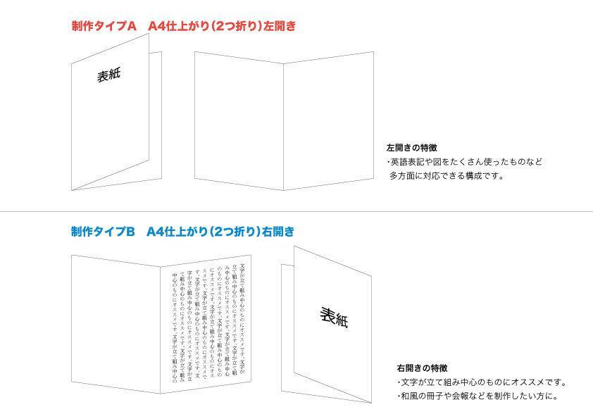 とても格安です。折りのあるパンフレット制作します 個人経営やイベント企画に・気軽にパンフレットを作りたい方へ