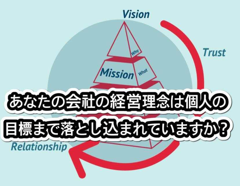 夢や想いを語る【事業計画書】を作成致します 打ち合わせは3-5回、あなたの熱い思いを言葉と数字に致します イメージ1