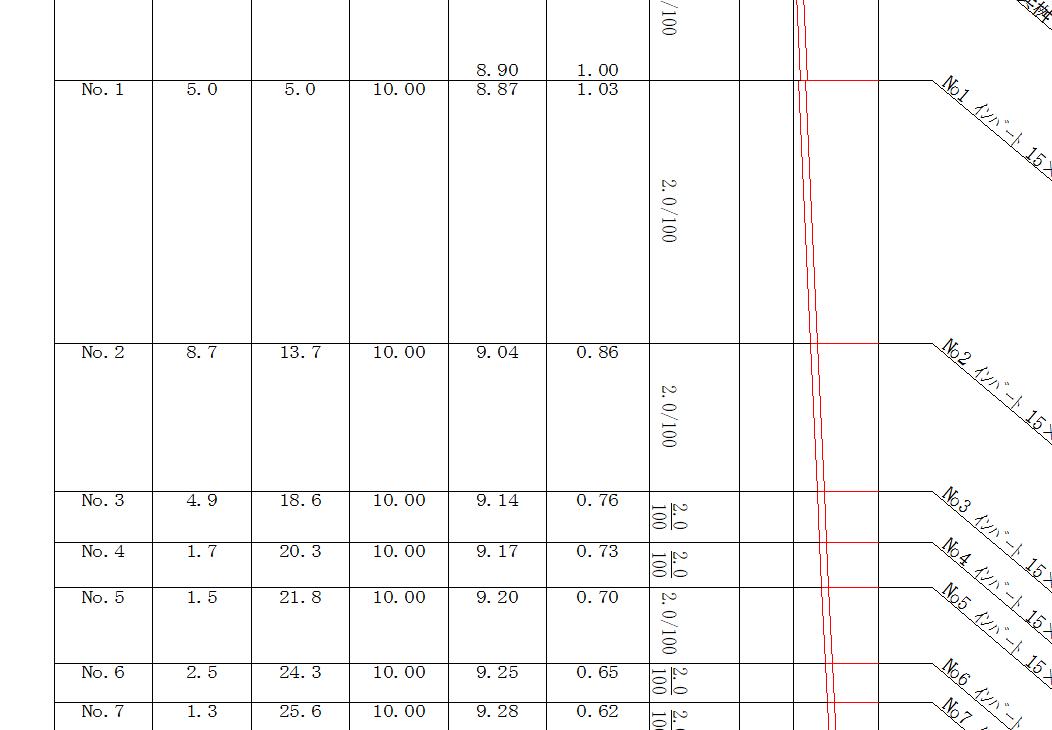 上下水道の申請図面の代行いたします 上下水道申請図面お任せください。 イメージ1