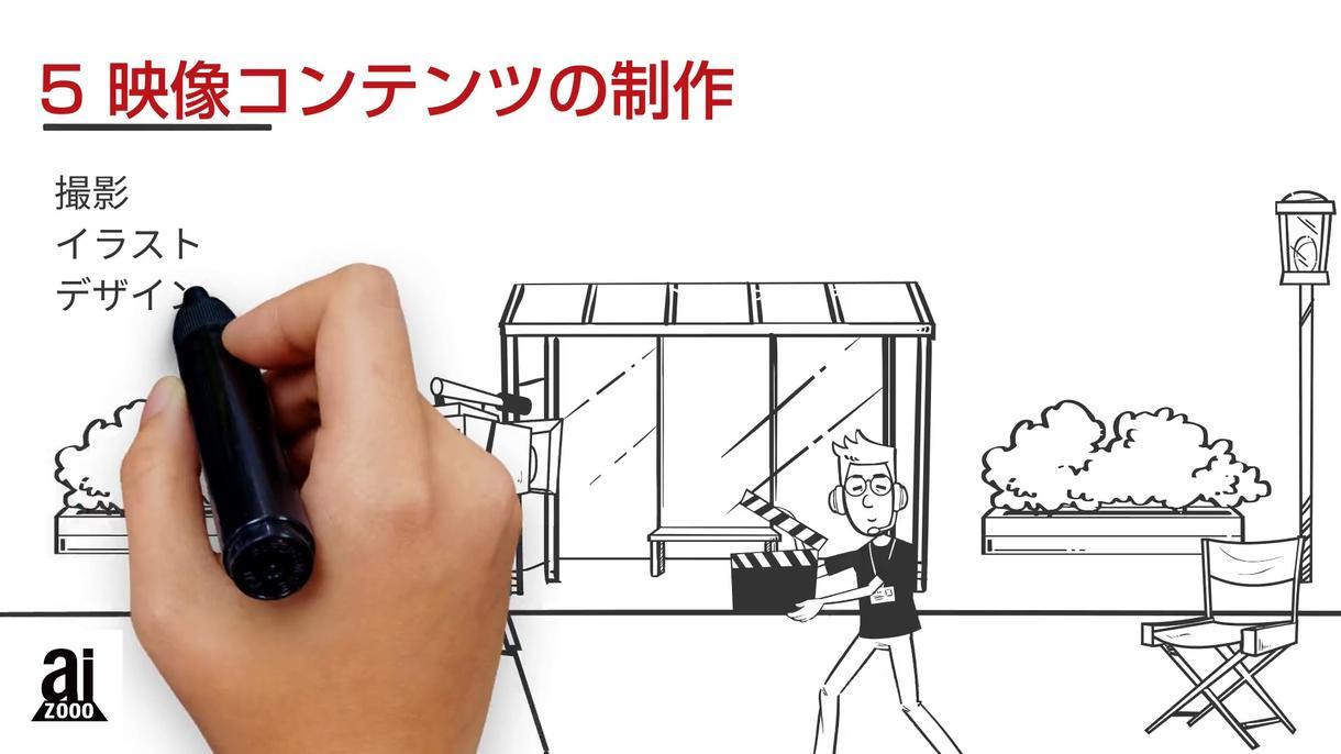 ホワイトボード風のアニメーションをつくります 説明やハウトゥー向け動画におすすめです。