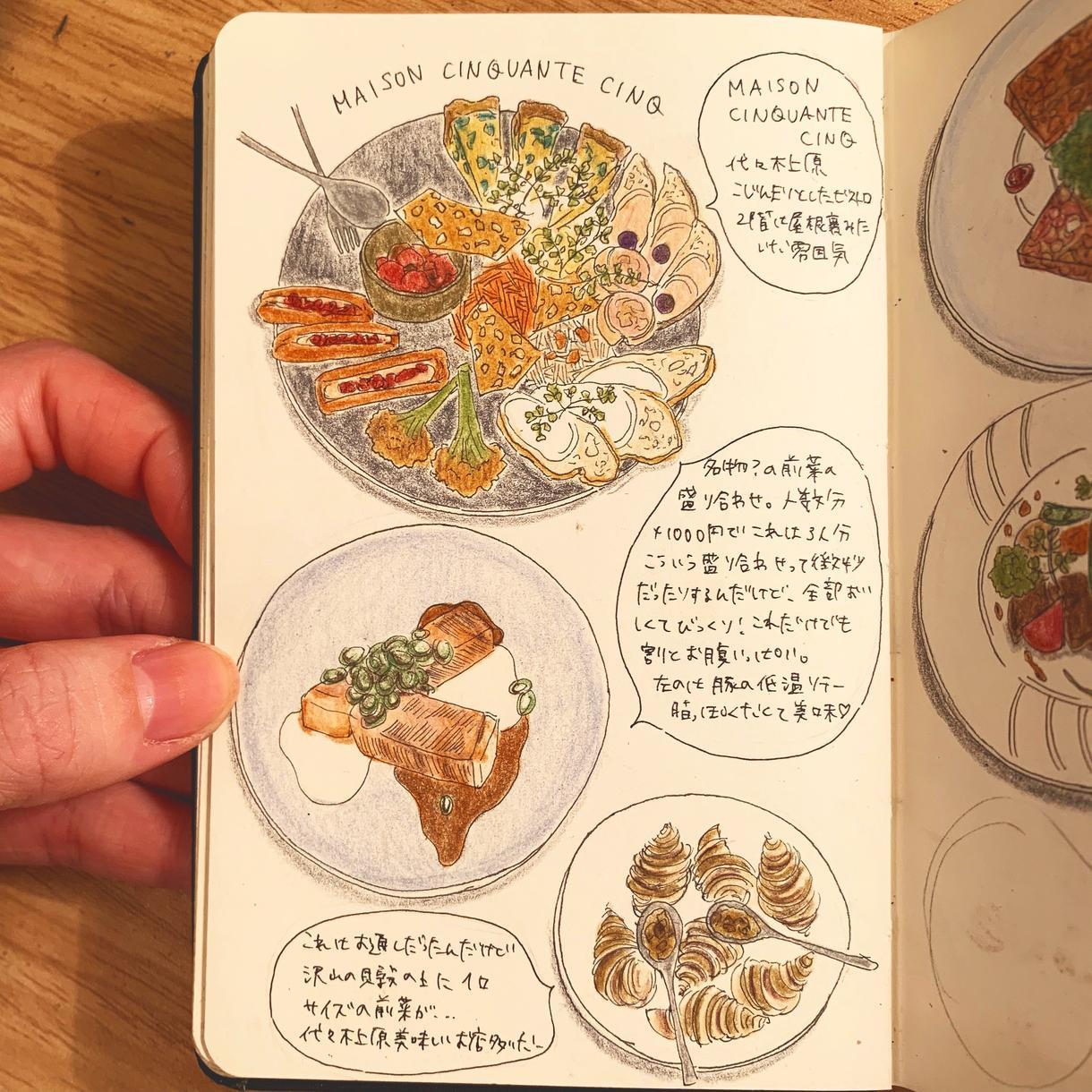 食べ物のイラスト描きます 飲食店のメニュー表などにおススメです イメージ1
