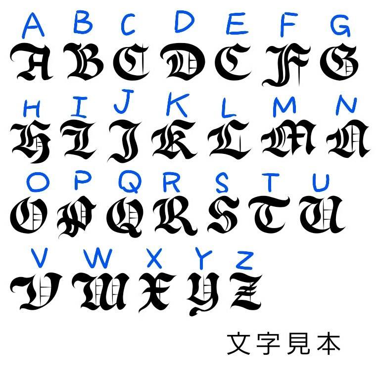 アイコン用のイニシャルをカラフルな文字で書きます カラフルな文字を使ってかっこいいアイコンにします