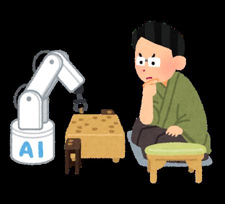 コンピュータ将棋のフリーソフトの導入方法を教えます 最強ソフトをあなたのパソコンにインストール!!