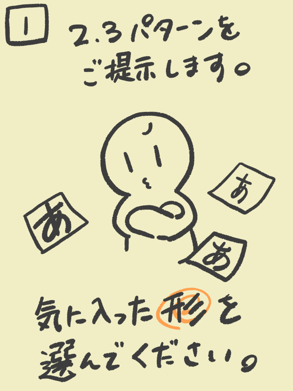 権利譲渡:手書きロゴを作成します シンプルなロゴをお求めのあなたへ