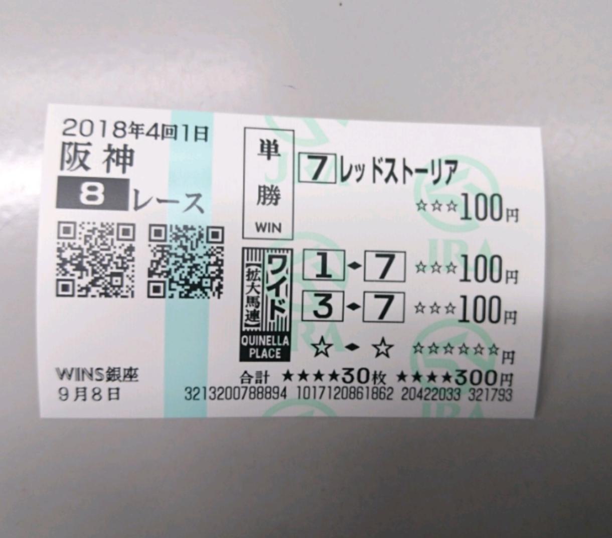 8/11日曜(土曜無料有)中央競馬の軸馬予想します 1点で高配当を狙う。100円から楽しめる競馬をご提案します!