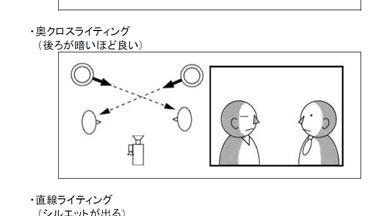 PDF 版映像制作入門書になります 映像制作を学びたい人におすすめ