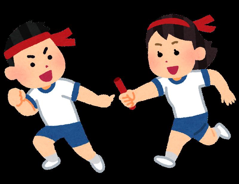 お子さんの体育教えます 逆上がり、二重跳びなど、できるようになりたい!を叶えます イメージ1