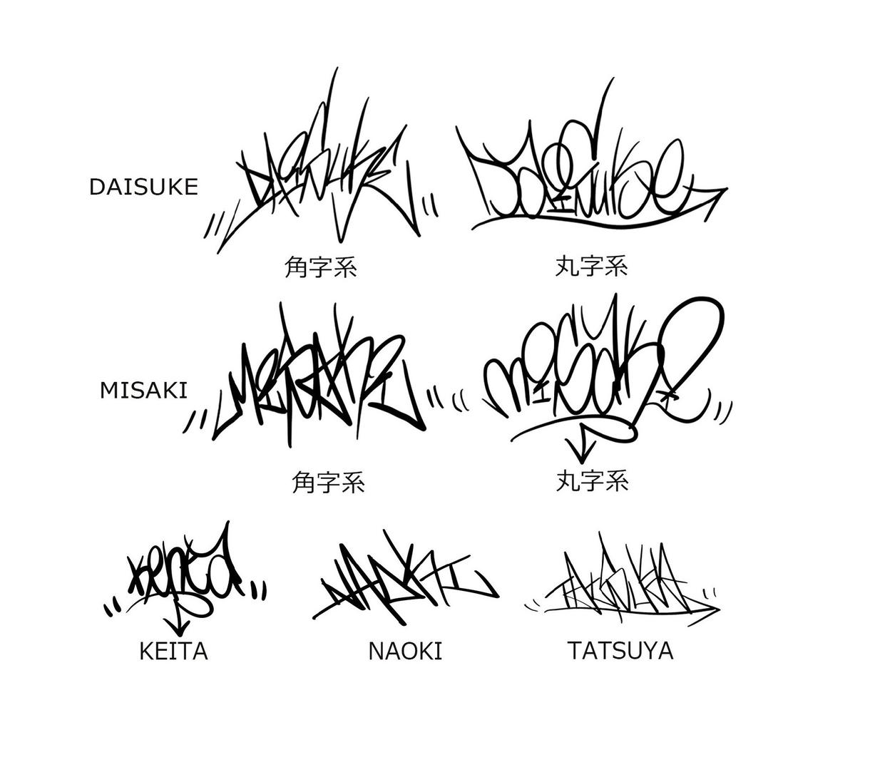 グラフィティ風サインを製作いたします 人に差をつけるサインをご提案!オプションで書き順の動画も☆
