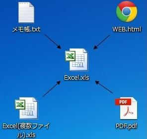 複数ファイルのデータをエクセルに整理記載します 【Excelデータマージ】データ整理作業を丸投げしたい方へ イメージ1