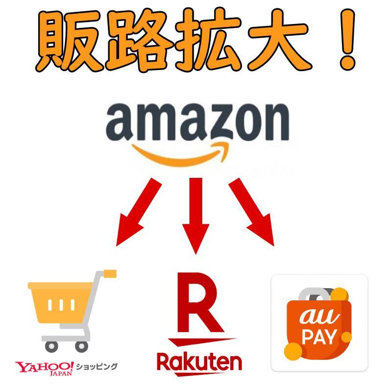 Amazonで販売中の方!販路拡大方法紹介します 手間なく楽天やYahooで販売できます! イメージ1
