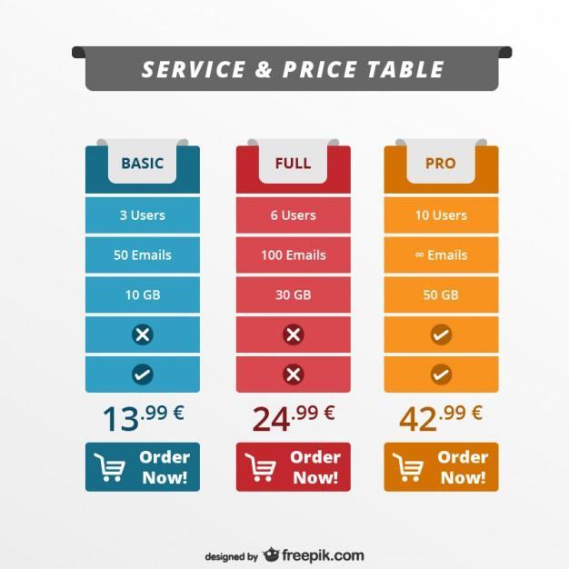 【分かりやすく】サービスの価格表画像を作ります【シンプルに】