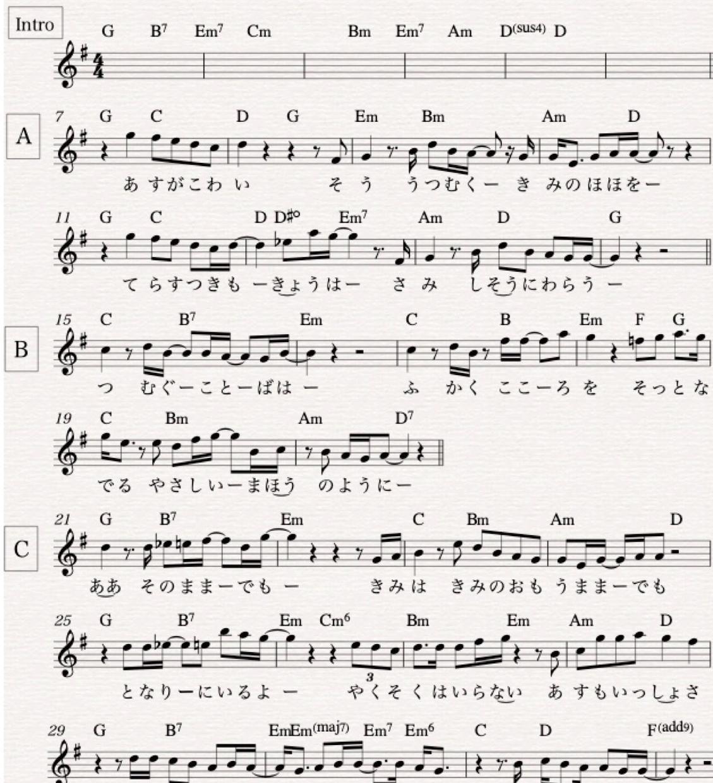 期間限定☆★☆素早く見やすいメロ譜作成します シンガーソングライター必見!歌詞・コードもまとめて可能!! イメージ1
