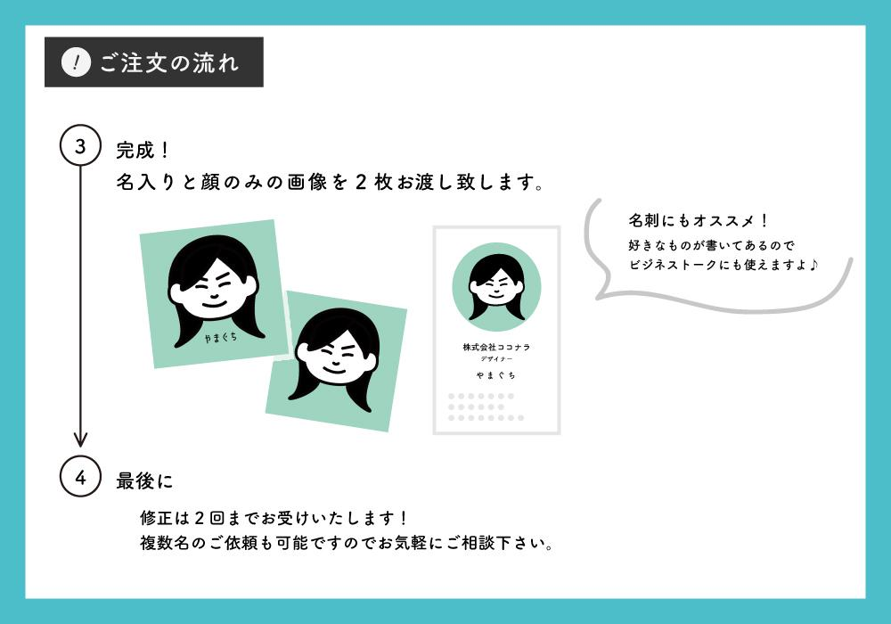 名刺・SNSのアイコンに!シンプルな似顔絵描きます 写真と名前を送るだけ!プレゼントにもオススメです