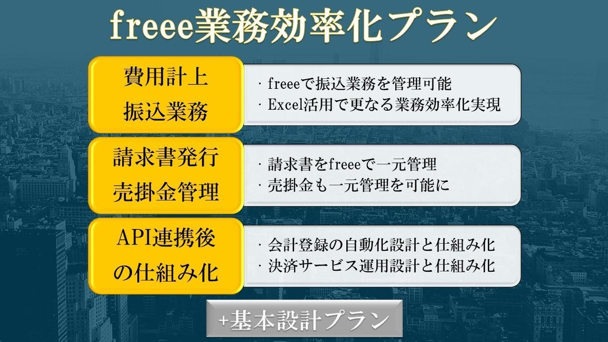 freee自動化で会計を徹底的にサポートします ~おススメ「freee業務効率化プラン」のご提案~ イメージ1