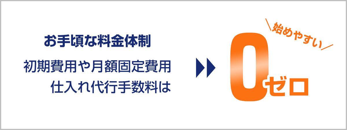 あんしん検品 固定費0最速で仕入れ代行対応します レスポンスが最速の中国輸入 代行業者 イメージ1