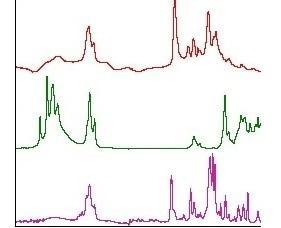 赤外スペクトルの解析をします FT-IRのデータを解析し、異物などが何であるか推定します。 イメージ1