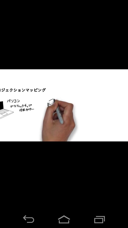 求人やサービス紹介、企業PR動画を制作します Scribe Video(ホワイトボードアニメーション)