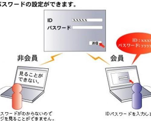 WEBサイトにパスワードアクセス制限を実装致します 特定の人だけが閲覧出来るページがあればこんなに便利!
