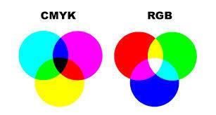 RGB→CMYKへモード変換します 自分でCMYK変換する環境がない方、CMYKで印刷したい方へ