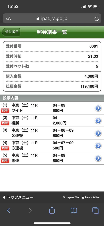 12/29東京大賞典ひと鞍のみの予想配信を致します ♡2.0倍未満の予想は入りません!