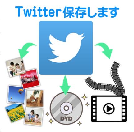 ツイッターのバックアップ作成します プロの写真現像所がサポートするので安心!