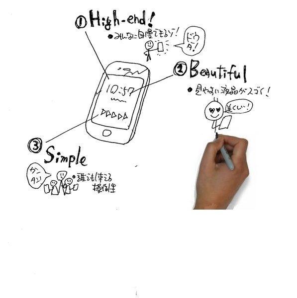 動画のための手書きイラスト描きます ホワイトボードアニメーションのためのイラスト
