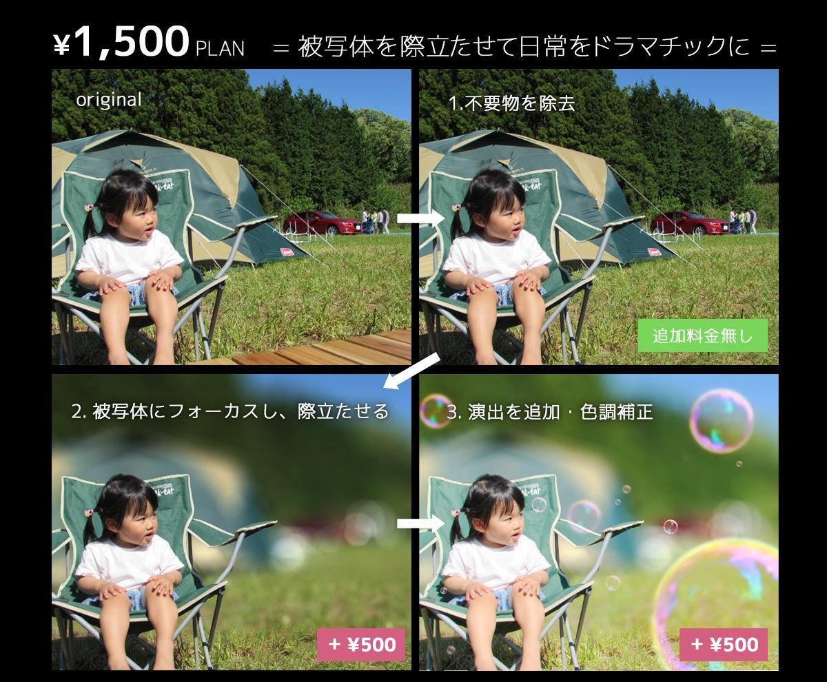 画像加工(切り抜き・レタッチ・合成)します 簡易な画像補正からSNS映えまで。写真に特別感が欲しい方へ。