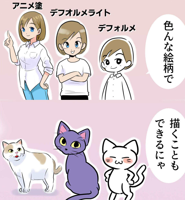 ビジネス☆HP☆広告を目立たせるマンガお描きします スマホに特化した縦スクロール漫画もOK! イメージ1
