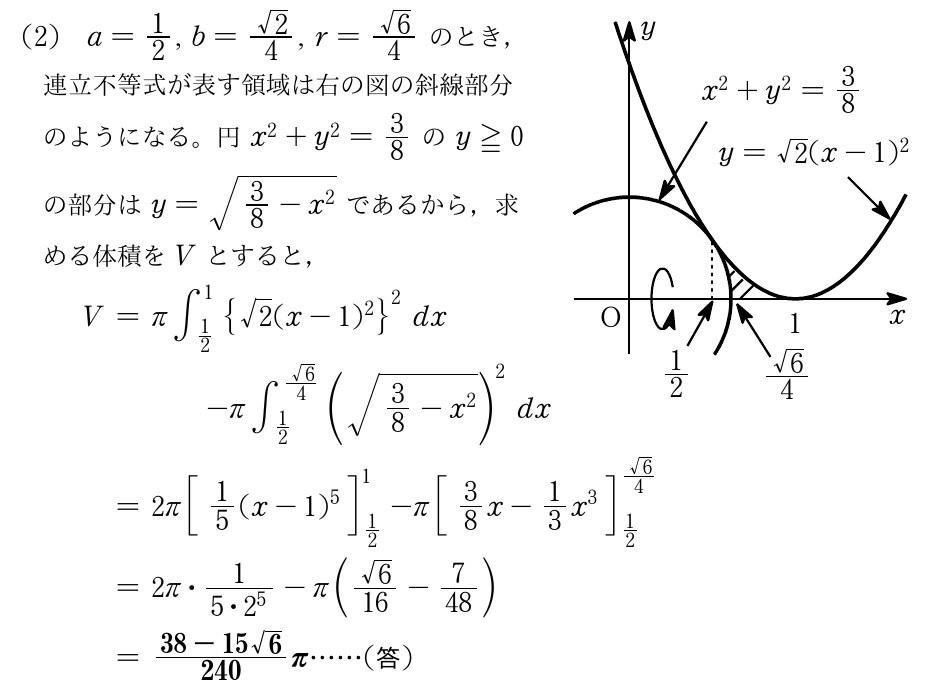 TeXで綺麗な数式・グラフ・図の作成を行います 文書ソフトの数式とは違った美しい数式やグラフ・図等の提供 イメージ1