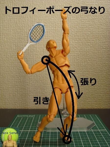 硬式テニス サーブのお悩み相談承ります サービスゲームで主導権を握りましょう